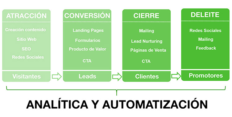 consultoria-inbound-marketing-5