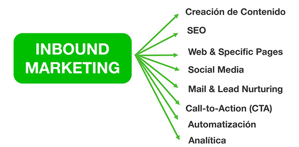 consultoria-inbound-marketing-6